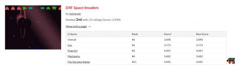 Résultats Gamejam pour D4F Space Invaders